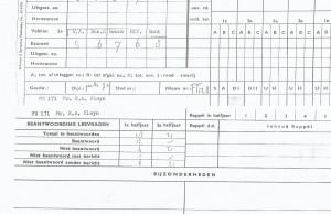 Examenregistratie